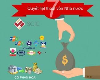 10 dấu ấn kinh tế Việt Nam năm 2015