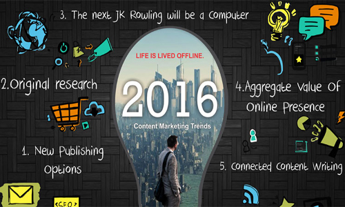 12 xu hướng marketing Việt Nam năm 2016
